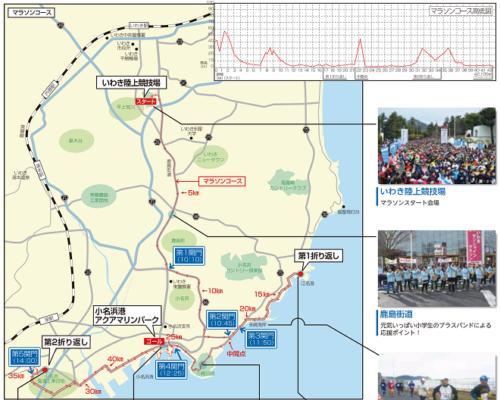 iwaki-marathon-2016-course-01